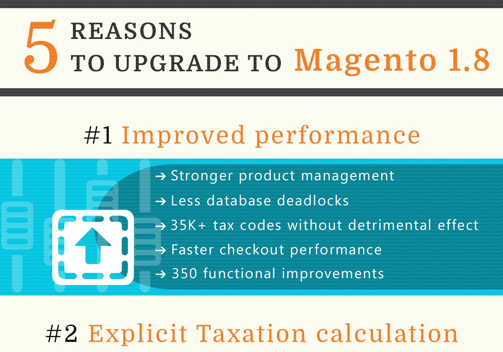 magento-185-upgrade